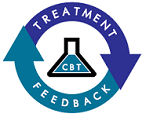 Thrive CBT
